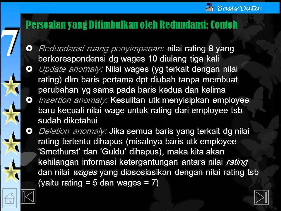 7 7 Basis Data Persoalan yang Ditimbulkan oleh Redundansi: Contoh  Redundansi ruang penyimpanan: nilai rating 8 yang berkorespondensi dg wages 10 diu