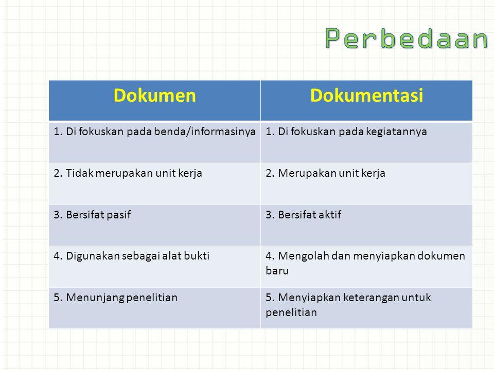 DokumenDokumentasi 1. Di fokuskan pada benda/informasinya1. Di fokuskan pada kegiatannya 2. Tidak merupakan unit kerja 2. Merupakan unit kerja 3. Bers