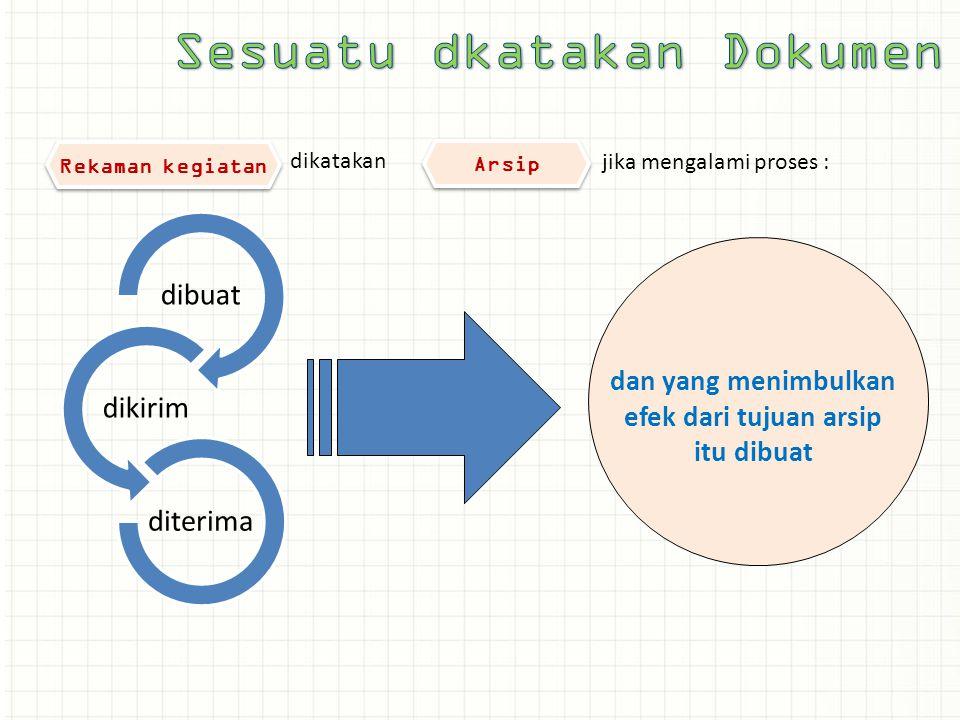 Rekaman kegiatan Arsip dikatakan jika mengalami proses : dibuat dikirim diterima dan yang menimbulkan efek dari tujuan arsip itu dibuat