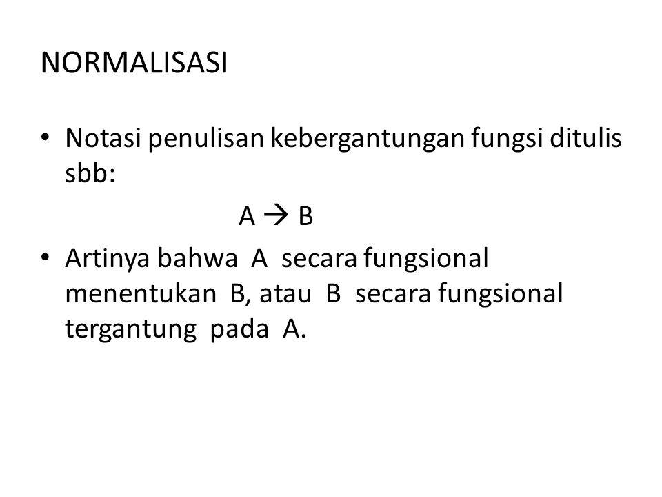 NORMALISASI Notasi penulisan kebergantungan fungsi ditulis sbb: A  B Artinya bahwa A secara fungsional menentukan B, atau B secara fungsional tergant