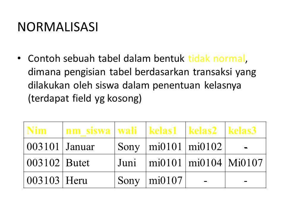 NORMALISASI Contoh sebuah tabel dalam bentuk tidak normal, dimana pengisian tabel berdasarkan transaksi yang dilakukan oleh siswa dalam penentuan kela