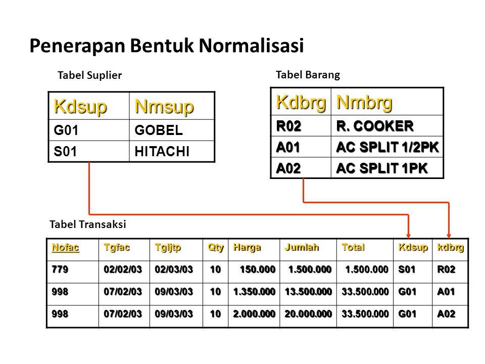 Penerapan Bentuk Normalisasi KdbrgNmbrg R02 R. COOKER A01 AC SPLIT 1/2PK A02 AC SPLIT 1PK KdsupNmsup G01GOBEL S01HITACHI NofacTgfacTgljtpQtyHargaJumla