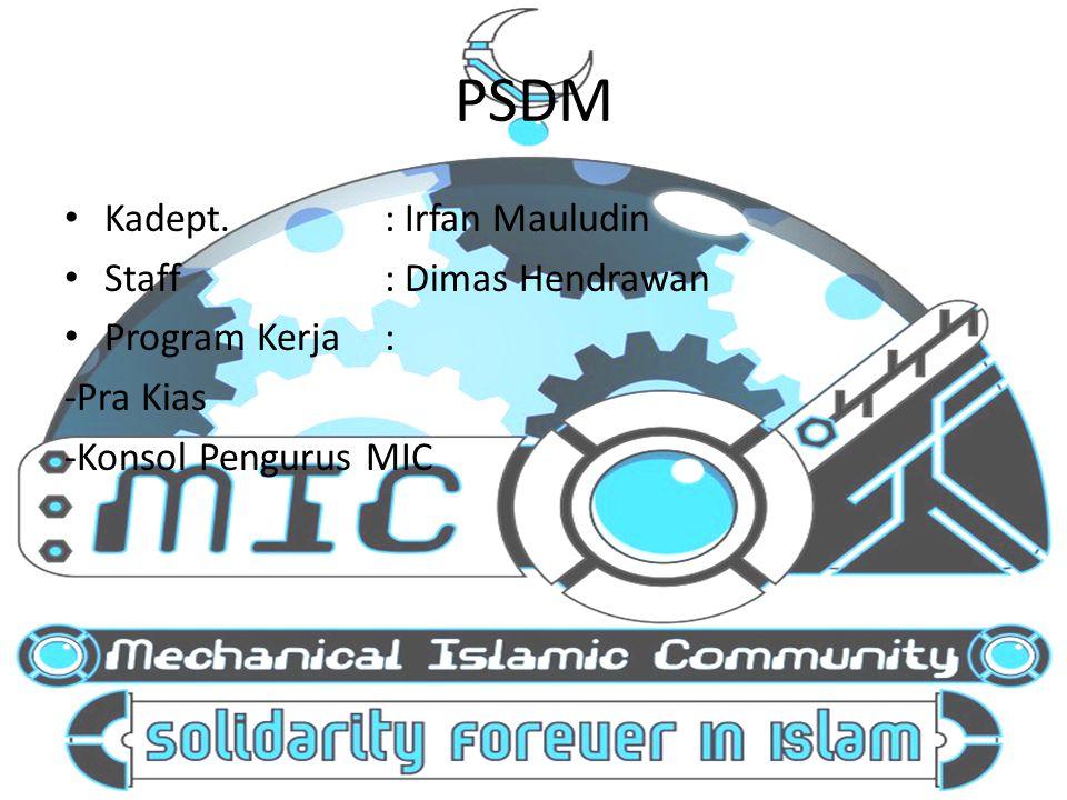 PSDM Kadept.: Irfan Mauludin Staff: Dimas Hendrawan Program Kerja: -Pra Kias -Konsol Pengurus MIC
