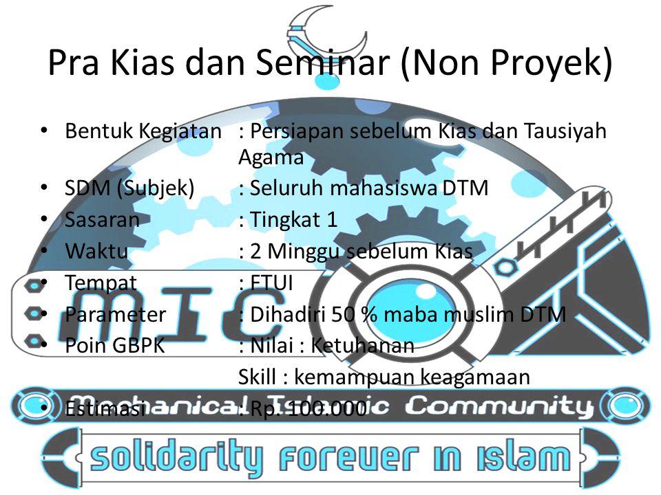 Pra Kias dan Seminar (Non Proyek) Bentuk Kegiatan: Persiapan sebelum Kias dan Tausiyah Agama SDM (Subjek): Seluruh mahasiswa DTM Sasaran: Tingkat 1 Wa