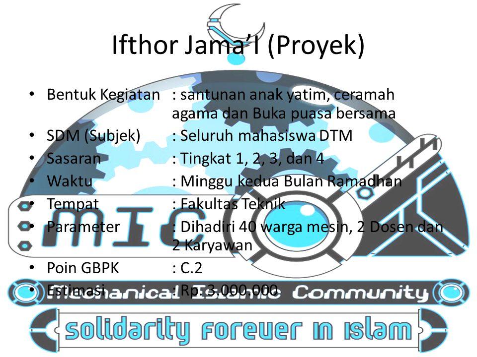 Ifthor Jama'I (Proyek) Bentuk Kegiatan: santunan anak yatim, ceramah agama dan Buka puasa bersama SDM (Subjek): Seluruh mahasiswa DTM Sasaran: Tingkat