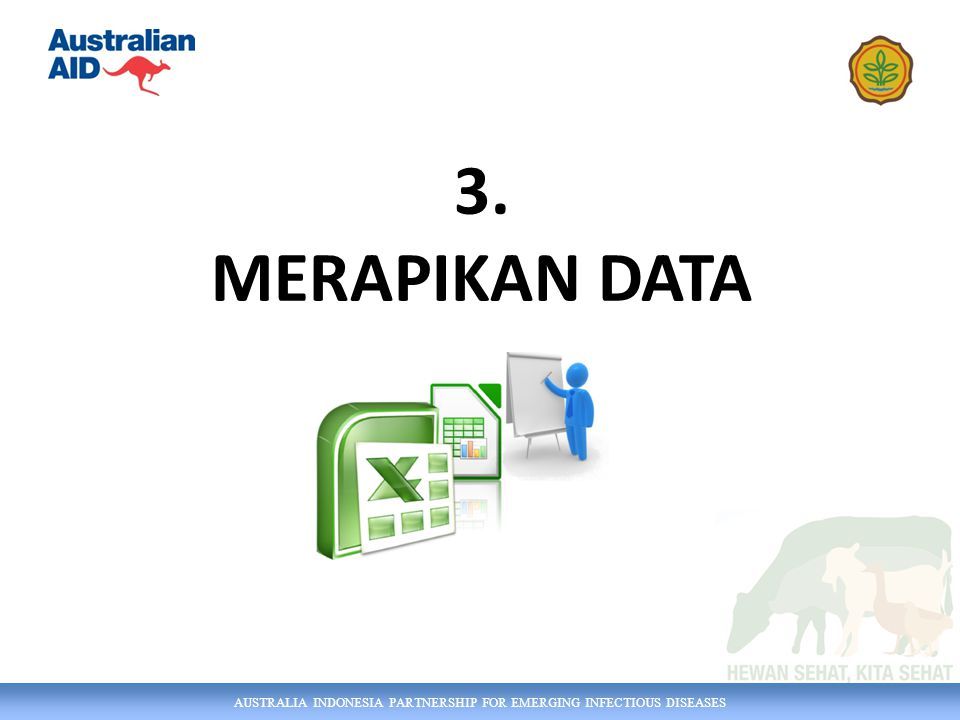 AUSTRALIA INDONESIA PARTNERSHIP FOR EMERGING INFECTIOUS DISEASES 3. MERAPIKAN DATA