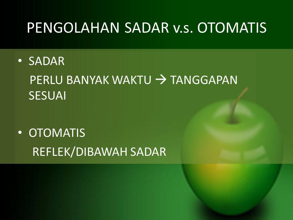 SADAR PERLU BANYAK WAKTU  TANGGAPAN SESUAI OTOMATIS REFLEK/DIBAWAH SADAR