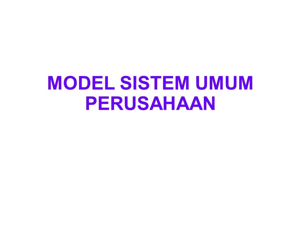 Apa itu Model.