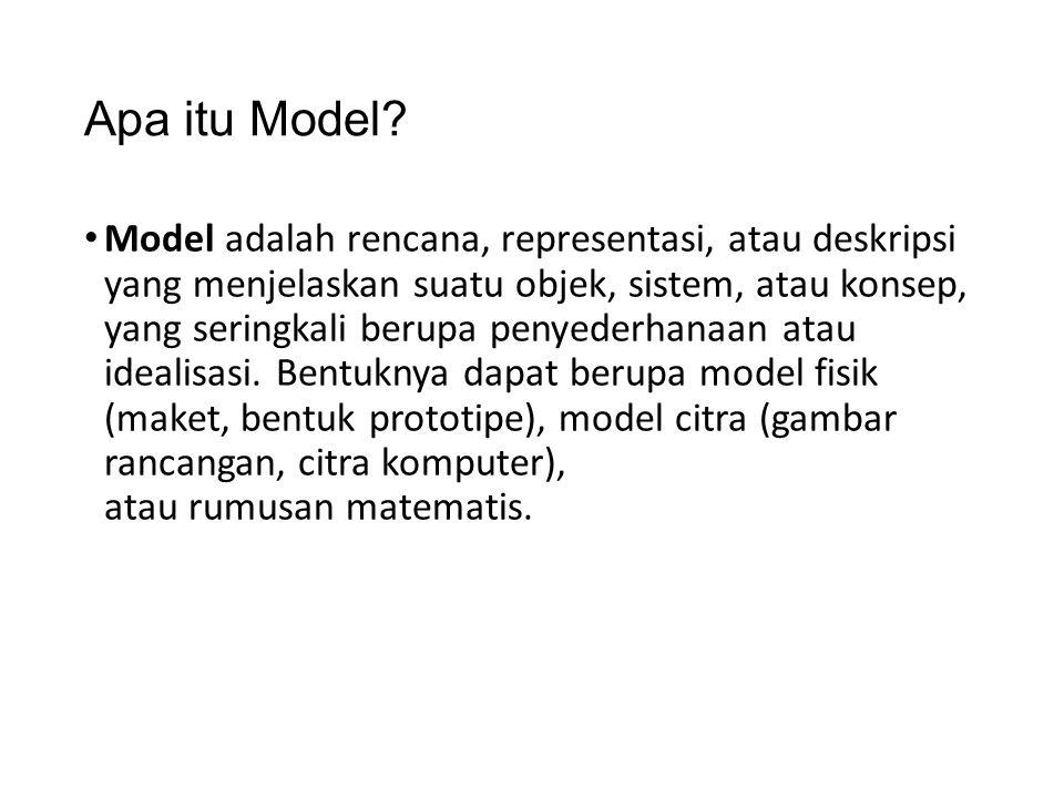 Apa itu Model? Model adalah rencana, representasi, atau deskripsi yang menjelaskan suatu objek, sistem, atau konsep, yang seringkali berupa penyederha