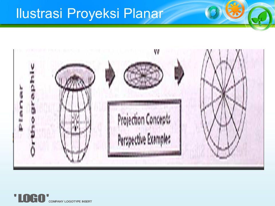 Ilustrasi Proyeksi Planar