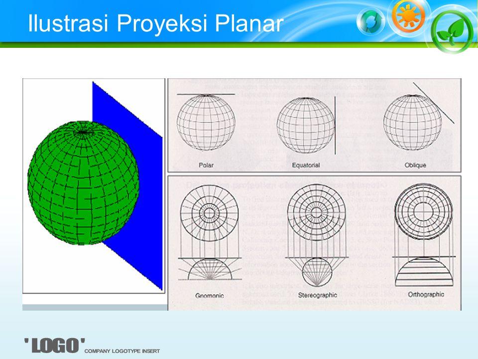 Sistem Koordinat Peta Digunakan untuk menunjukkan lokasi pada bumi se cara akurat.