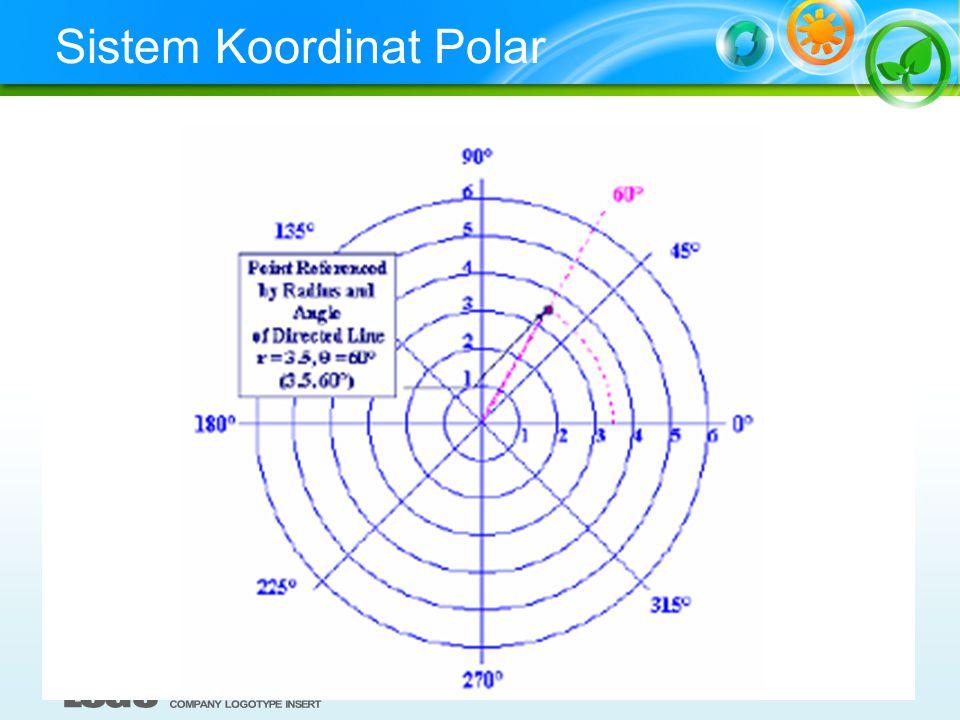 Sistem Koordinat 3D Berupa bangun ruang Salah satu contohnya adalah sistem ko ordinat kartesian 3D (x,y,z) dan sistem koor dinat polar 3D (2 sudut 1 tinggi)