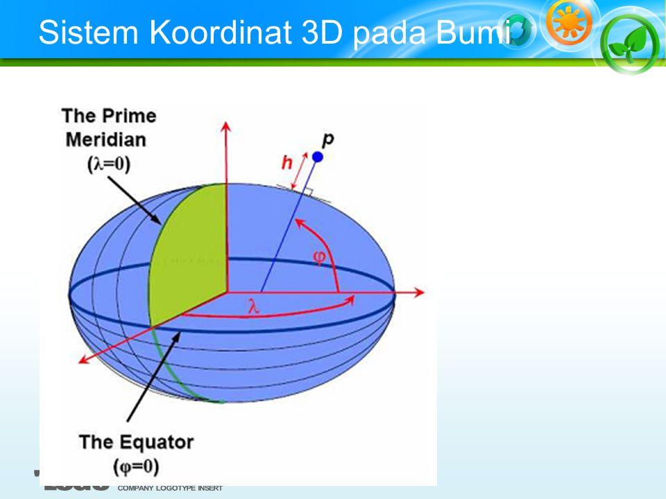 Sistem Koordinat 3D pada Bumi