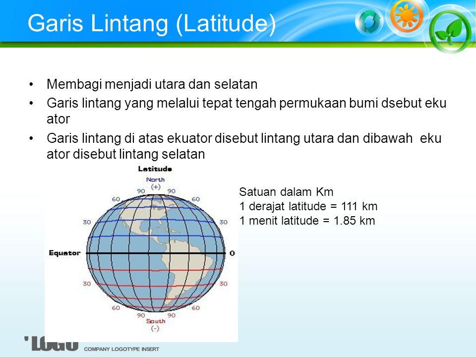 Garis Lintang (Latitude) Membagi menjadi utara dan selatan Garis lintang yang melalui tepat tengah permukaan bumi dsebut eku ator Garis lintang di atas ekuator disebut lintang utara dan dibawah eku ator disebut lintang selatan Satuan dalam Km 1 derajat latitude = 111 km 1 menit latitude = 1.85 km