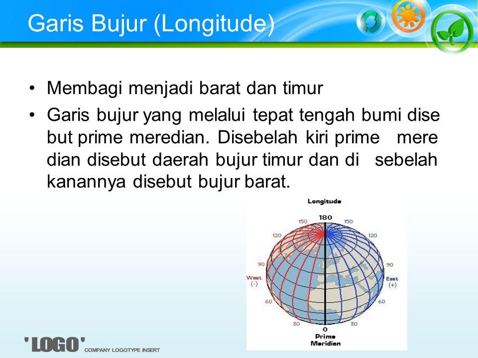 Garis Bujur (Longitude) Membagi menjadi barat dan timur Garis bujur yang melalui tepat tengah bumi dise but prime meredian.