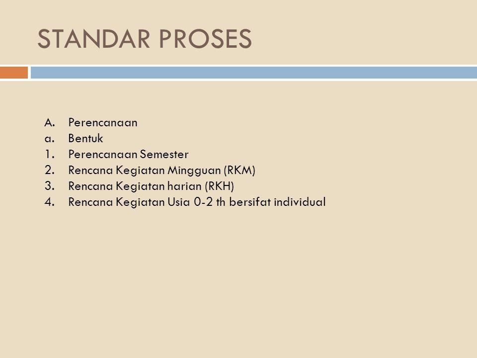 STANDAR PROSES A.Perencanaan a.Bentuk 1.Perencanaan Semester 2.Rencana Kegiatan Mingguan (RKM) 3.Rencana Kegiatan harian (RKH) 4.Rencana Kegiatan Usia 0-2 th bersifat individual