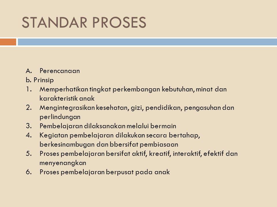 STANDAR PROSES A.Perencanaan b.