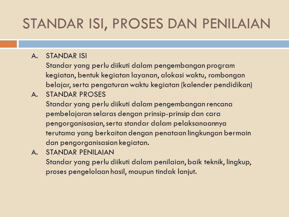 STANDAR PROSES B Pelaksanaan b.