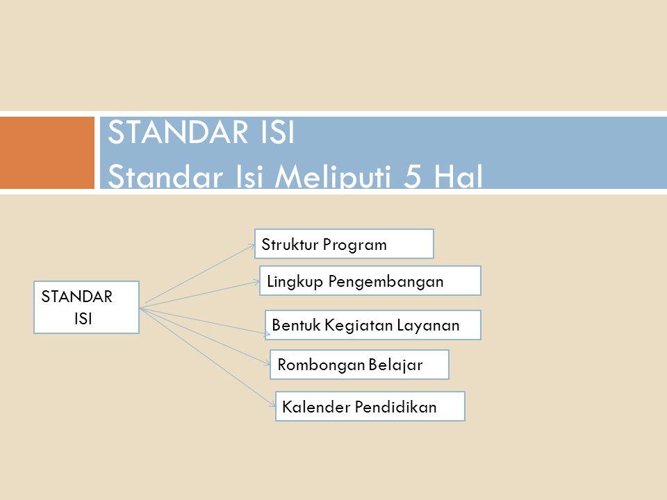 STANDAR ISI Standar Isi Meliputi 5 Hal STANDAR ISI Kalender Pendidikan Rombongan Belajar Bentuk Kegiatan Layanan Lingkup Pengembangan Struktur Program