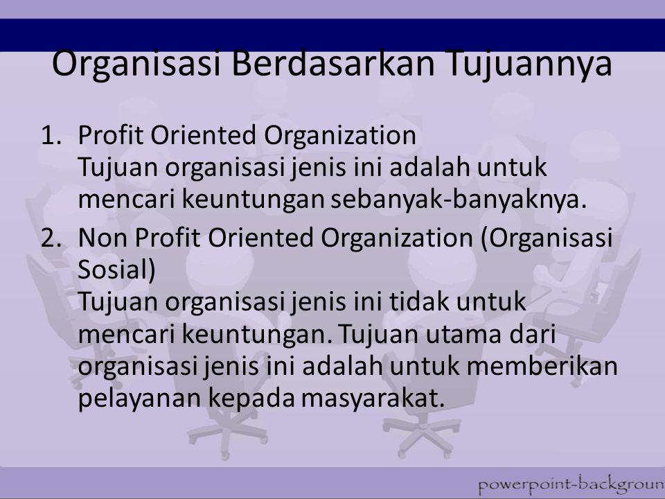 Organisasi Berdasarkan Tujuannya 1.Profit Oriented Organization Tujuan organisasi jenis ini adalah untuk mencari keuntungan sebanyak-banyaknya. 2.Non