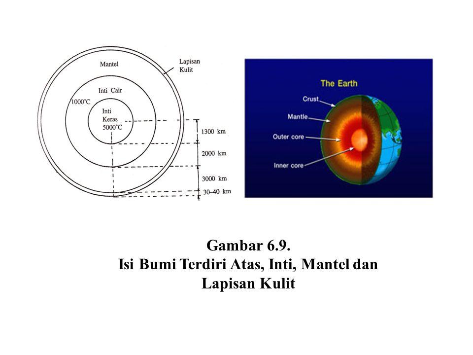 Gambar 6.9. Isi Bumi Terdiri Atas, Inti, Mantel dan Lapisan Kulit