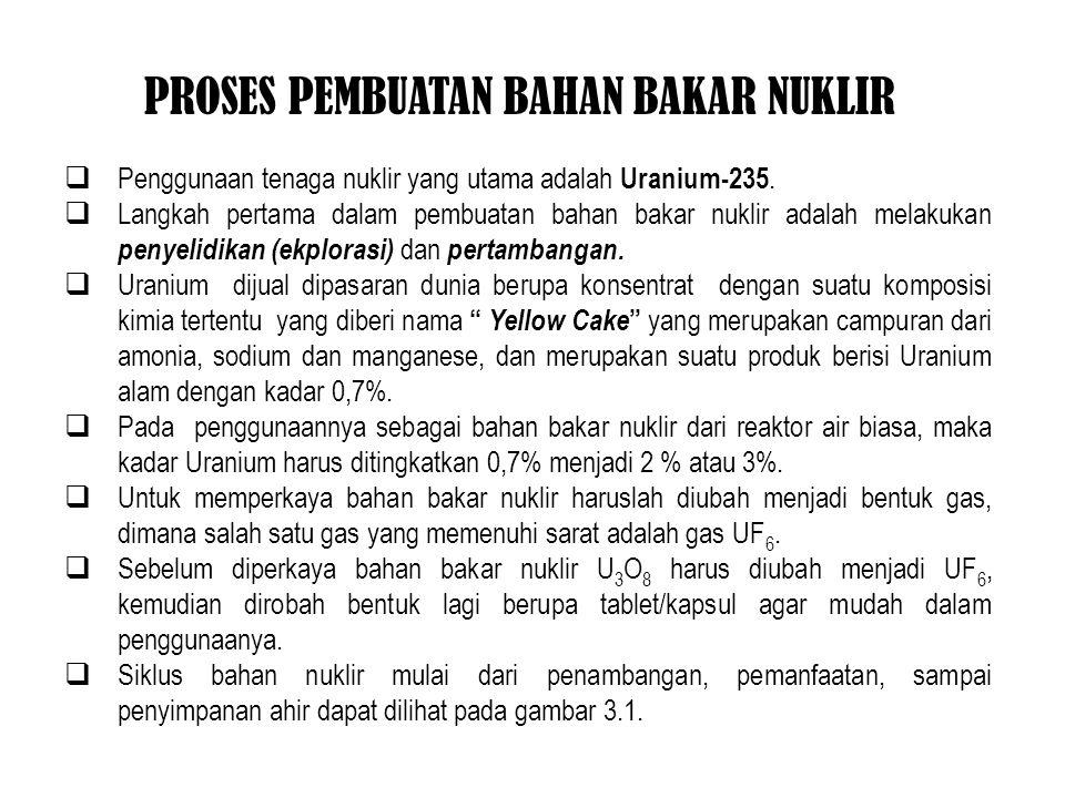  Penggunaan tenaga nuklir yang utama adalah Uranium-235.  Langkah pertama dalam pembuatan bahan bakar nuklir adalah melakukan penyelidikan (ekploras