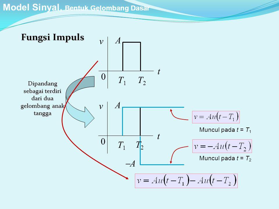 Fungsi Impuls t v 0 T 1 T 2 A Dipandang sebagai terdiri dari dua gelombang anak tangga t v 0 T1T1 A Muncul pada t = T 1 Muncul pada t = T 2 A A T2T2