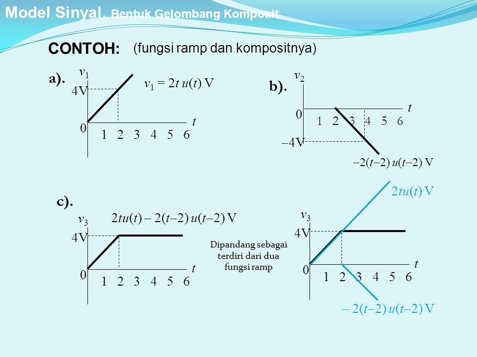 (fungsi ramp dan kompositnya) 2tu(t) V 0 t v3v3 1 2 3 4 5 6 4V  2(t  2) u(t  2) V Dipandang sebagai terdiri dari dua fungsi ramp v 1 = 2t u(t) V 0