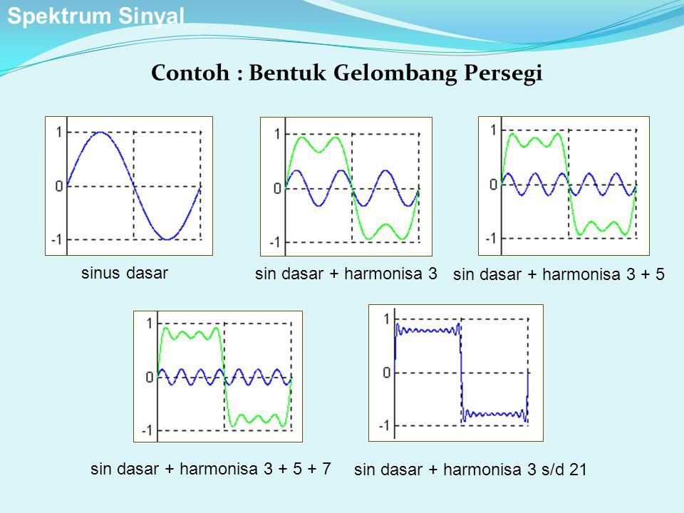 sinus dasar sin dasar + harmonisa 3 sin dasar + harmonisa 3 + 5 sin dasar + harmonisa 3 + 5 + 7 sin dasar + harmonisa 3 s/d 21 Contoh : Bentuk Gelomba