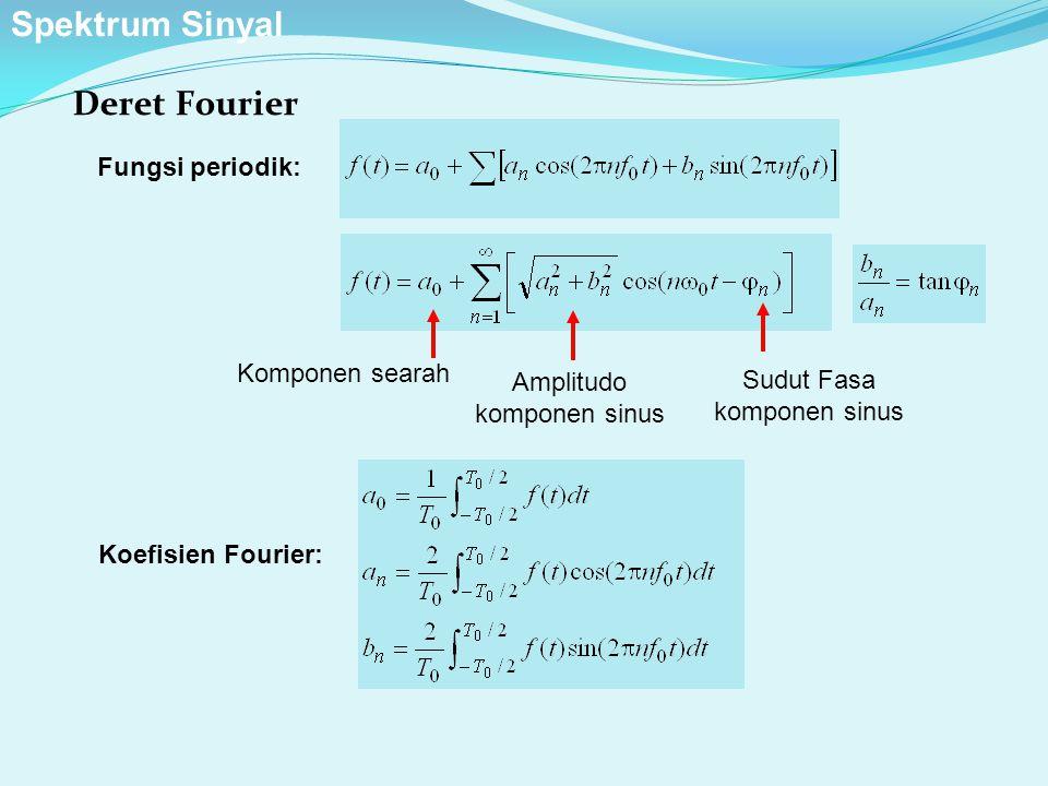 Deret Fourier Fungsi periodik: Komponen searah Amplitudo komponen sinus Sudut Fasa komponen sinus Spektrum Sinyal Koefisien Fourier: