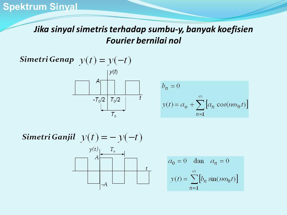 Simetri Genap T 0 /2 y(t) A ToTo -T 0 /2 t Simetri Ganjil y(t) t T0T0 A AA Spektrum Sinyal Jika sinyal simetris terhadap sumbu-y, banyak koefisien F