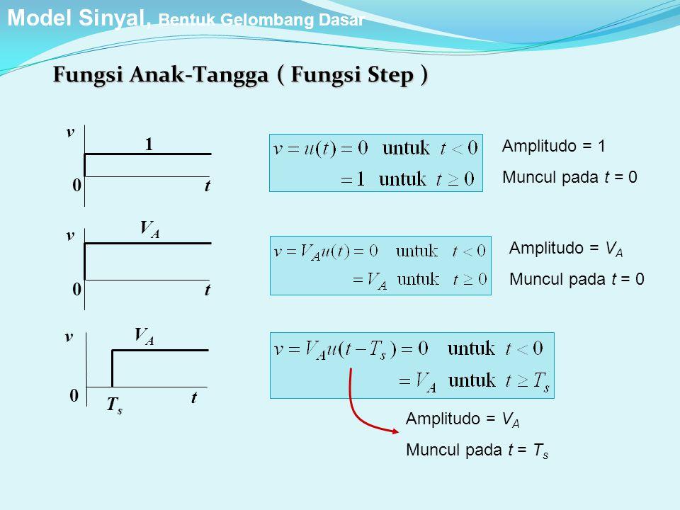 v 0 VAVA t v 0 VAVA TsTs t v 0 1 t Fungsi Anak-Tangga ( Fungsi Step ) Amplitudo = 1 Muncul pada t = 0 Amplitudo = V A Muncul pada t = 0 Amplitudo = V