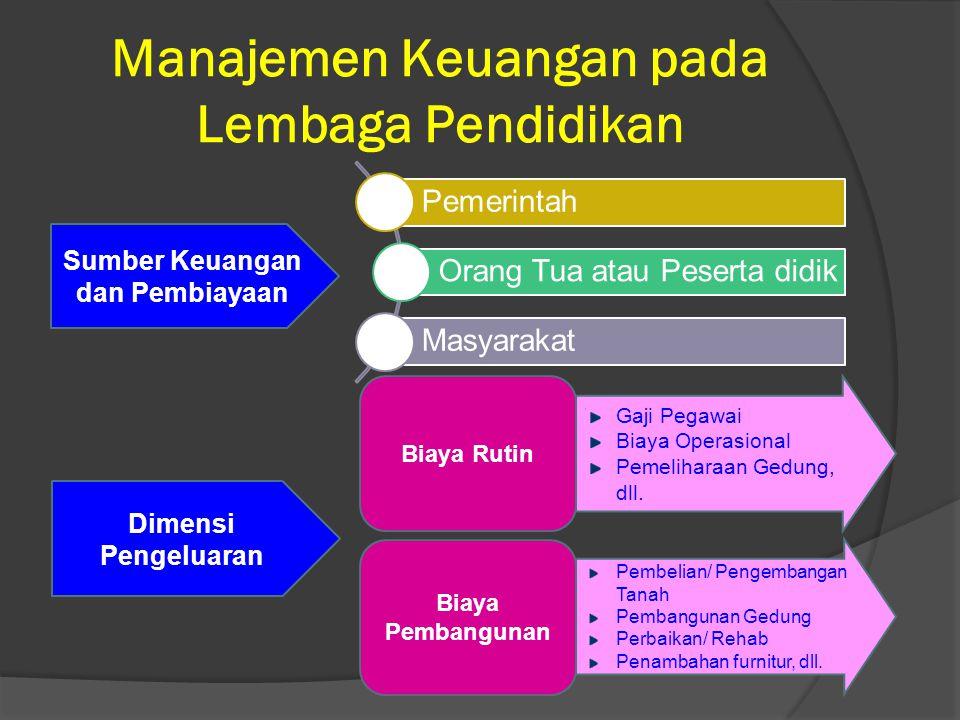 Manajemen Keuangan pada Lembaga Pendidikan Pemerintah Orang Tua atau Peserta didik Masyarakat Sumber Keuangan dan Pembiayaan Dimensi Pengeluaran Biaya