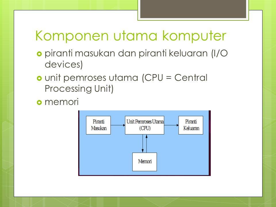Komponen utama komputer  piranti masukan dan piranti keluaran (I/O devices)  unit pemroses utama (CPU = Central Processing Unit)  memori