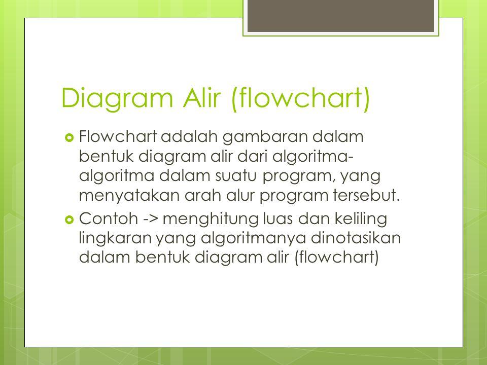 Diagram Alir (flowchart)  Flowchart adalah gambaran dalam bentuk diagram alir dari algoritma- algoritma dalam suatu program, yang menyatakan arah alu