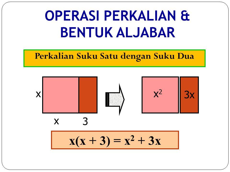 Perkalian Suku Satu dengan Suku Dua x x 3 3x3x x2x2 x(x + 3) = x 2 + 3x OPERASI PERKALIAN & BENTUK ALJABAR