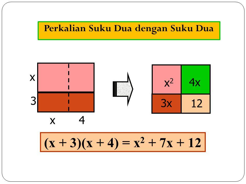 x 3 4x x2x2 3x3x 4x4x 12 (x + 3)(x + 4) = x 2 + 7x + 12 Perkalian Suku Dua dengan Suku Dua