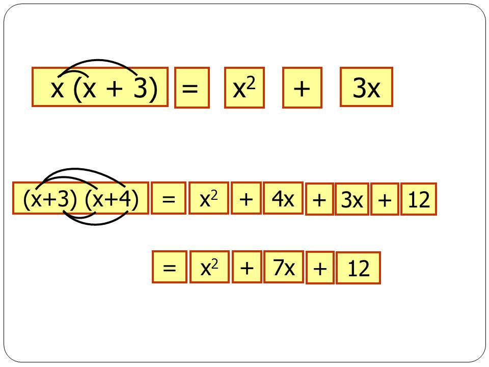 x (x + 3)= (x+3) (x+4) x2x2 3x3x+ =x2x2 4x4x+ + +123x3x =x2x2 7x7x+ +