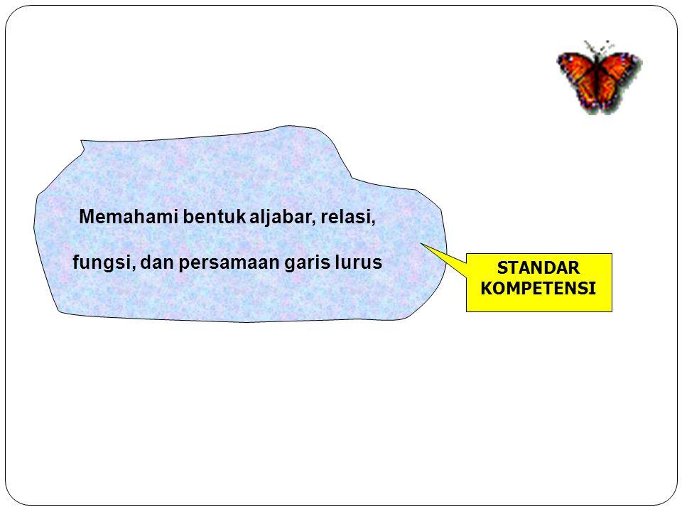 STANDAR KOMPETENSI Memahami bentuk aljabar, relasi, fungsi, dan persamaan garis lurus