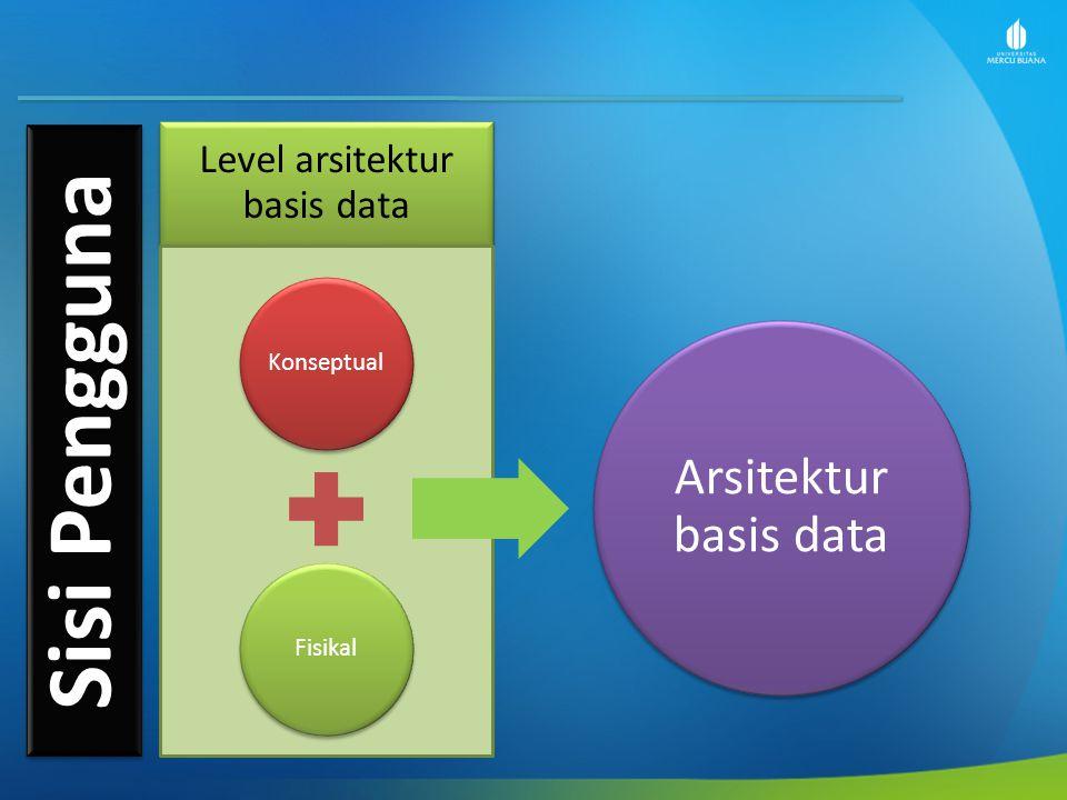 Sisi Pengguna Level arsitektur basis data KonseptualFisikal Arsitektur basis data
