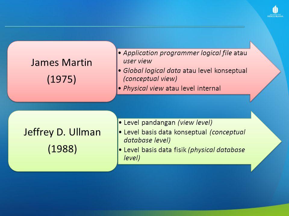 James Martin (1975) Application programmer logical file atau user view Global logical data atau level konseptual (conceptual view) Physical view atau level internal Jeffrey D.
