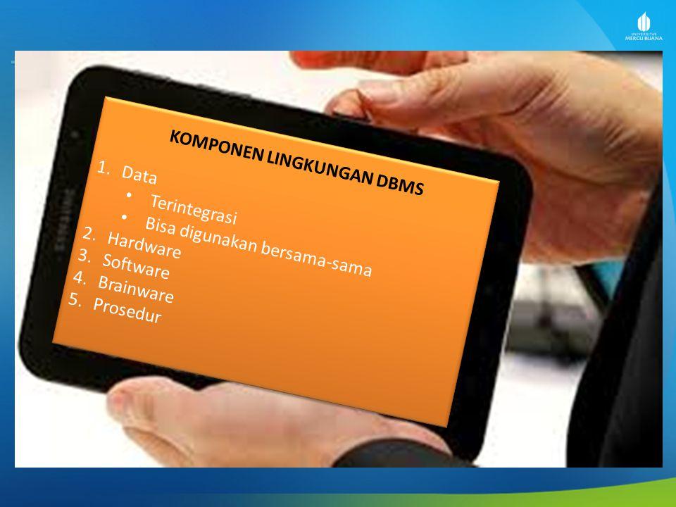KOMPONEN LINGKUNGAN DBMS 1.Data Terintegrasi Bisa digunakan bersama-sama 2.Hardware 3.Software 4.Brainware 5.Prosedur KOMPONEN LINGKUNGAN DBMS 1.Data