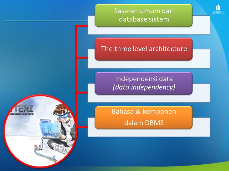 Sasaran utama database sistem Menyajikan gambaran dari view data bagi pengguna sesuai dengan kebutuhan pengguna.