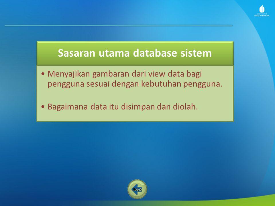 Sasaran utama database sistem Menyajikan gambaran dari view data bagi pengguna sesuai dengan kebutuhan pengguna. Bagaimana data itu disimpan dan diola
