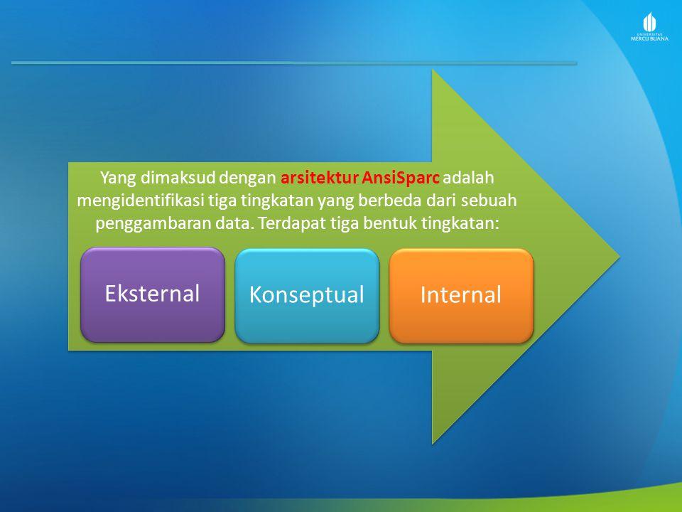 Yang dimaksud dengan arsitektur AnsiSparc adalah mengidentifikasi tiga tingkatan yang berbeda dari sebuah penggambaran data. Terdapat tiga bentuk ting