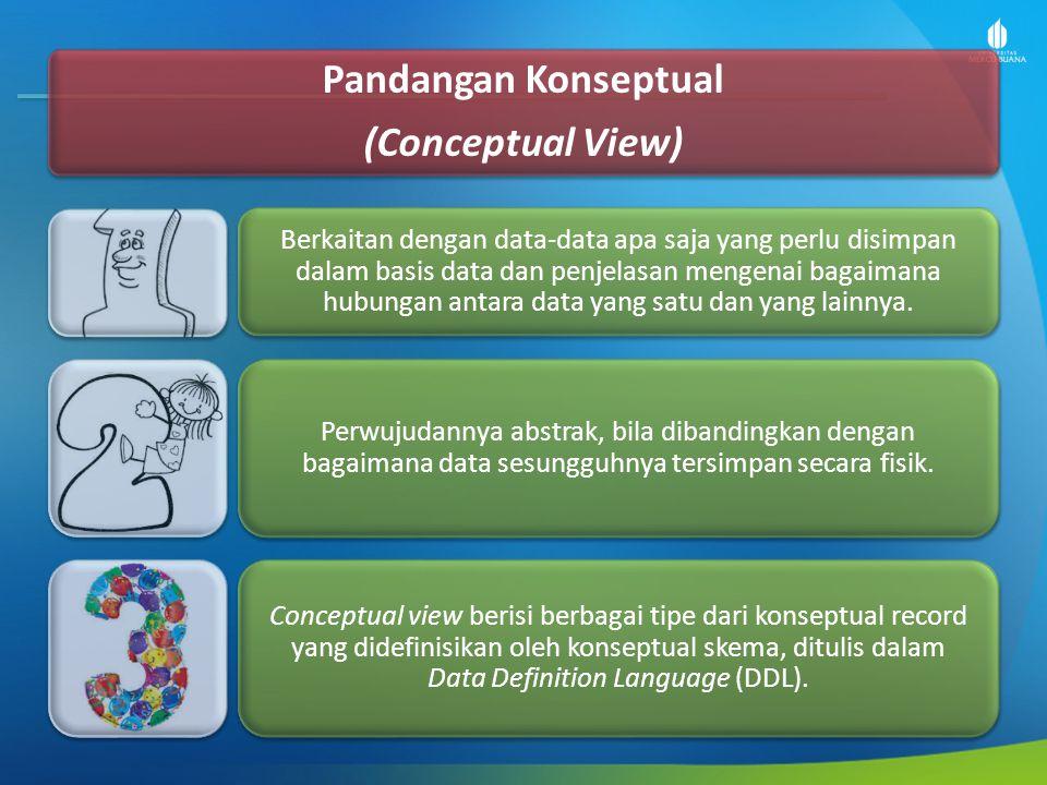 Pandangan Konseptual (Conceptual View) Berkaitan dengan data-data apa saja yang perlu disimpan dalam basis data dan penjelasan mengenai bagaimana hubu
