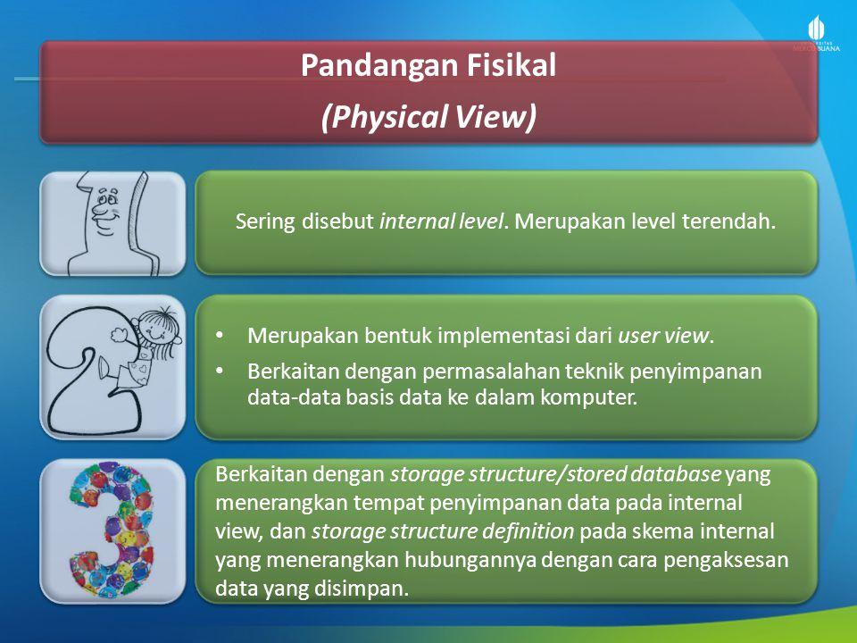 Pandangan Fisikal (Physical View) Sering disebut internal level. Merupakan level terendah. Merupakan bentuk implementasi dari user view. Berkaitan den