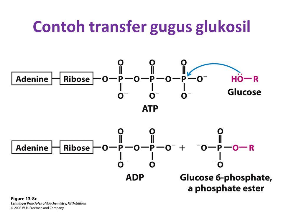 KI3061Zeily Nurachman28 Reaksi redoks