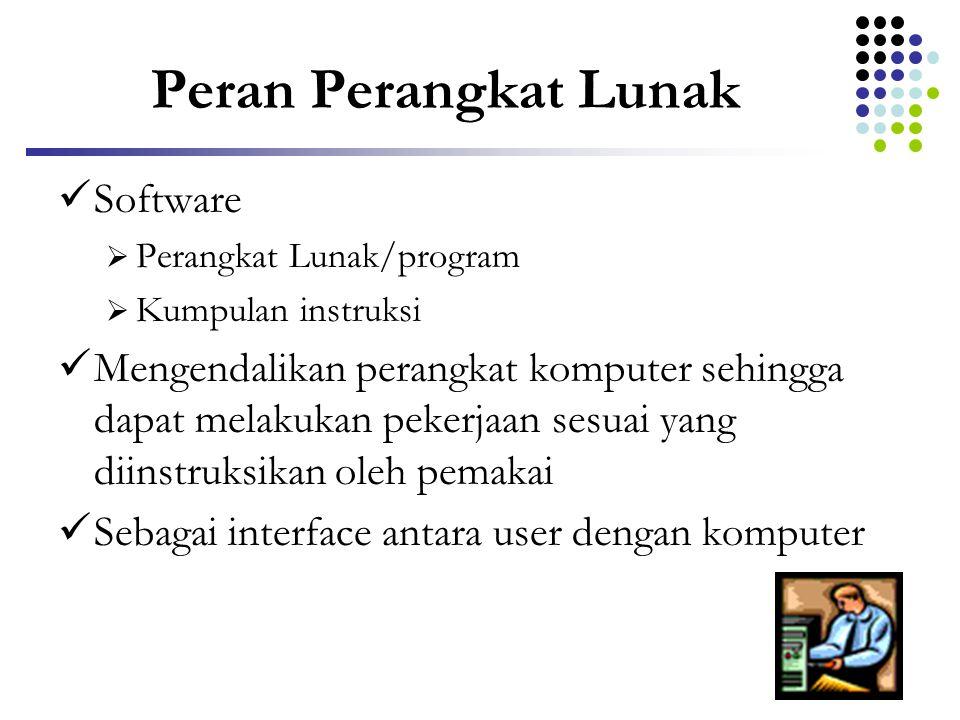 Peran Perangkat Lunak Software  Perangkat Lunak/program  Kumpulan instruksi Mengendalikan perangkat komputer sehingga dapat melakukan pekerjaan sesu