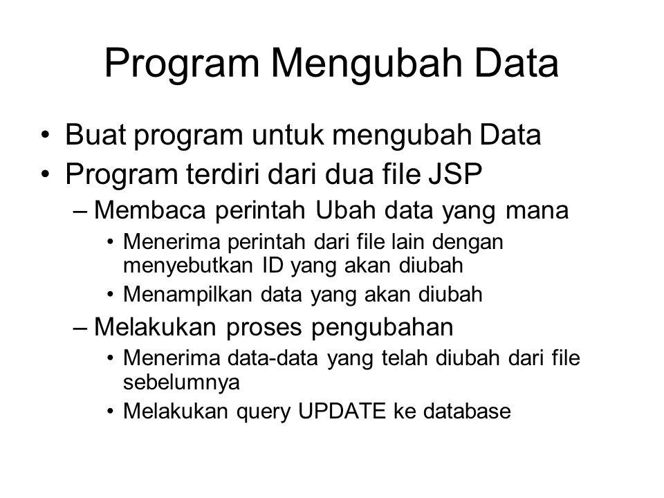 Program Mengubah Data Buat program untuk mengubah Data Program terdiri dari dua file JSP –Membaca perintah Ubah data yang mana Menerima perintah dari file lain dengan menyebutkan ID yang akan diubah Menampilkan data yang akan diubah –Melakukan proses pengubahan Menerima data-data yang telah diubah dari file sebelumnya Melakukan query UPDATE ke database